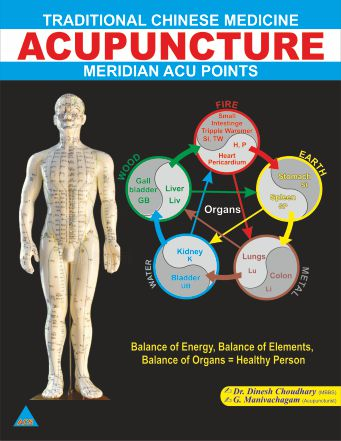 ACS Acupuncture Books - Hindi
