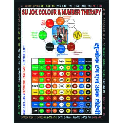 SuJok Colour & Number Therapy- Dawar  - 571